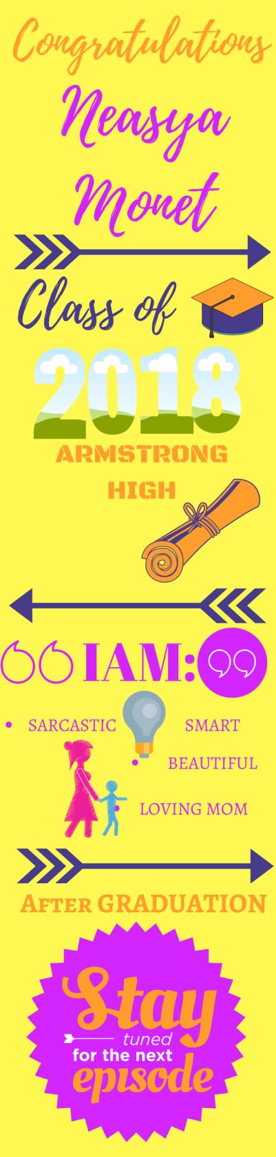 High School Grad Infographic